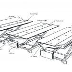 Concept Render - RF3 Design